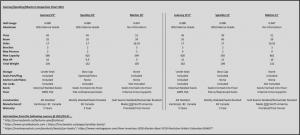 Journey Spratley Marlon Comparison Chart 2021